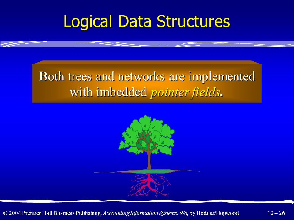 Logical Data Structures