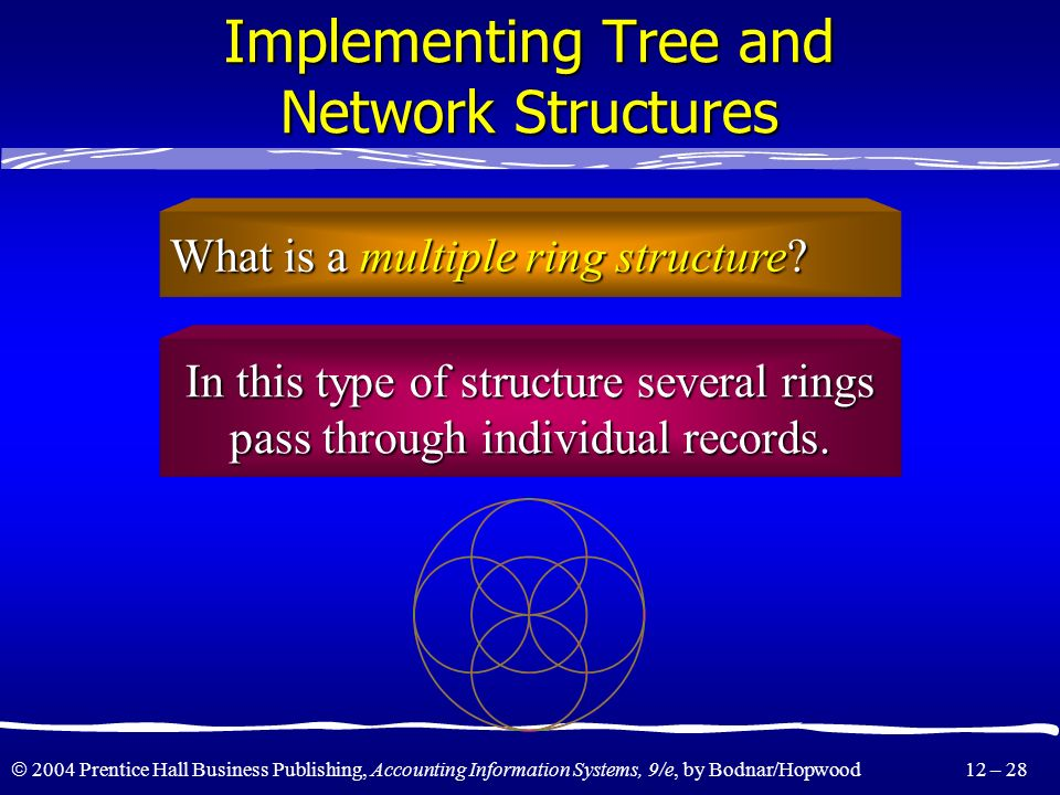 Implementing Tree and Network Structures