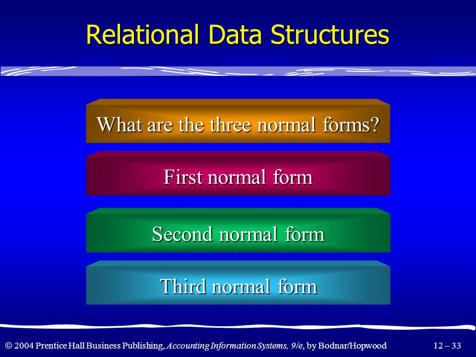 Relational Data Structures