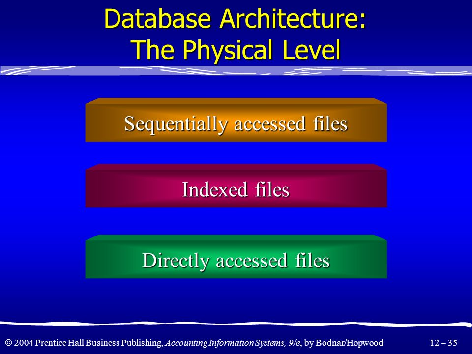 Database Architecture: The Physical Level