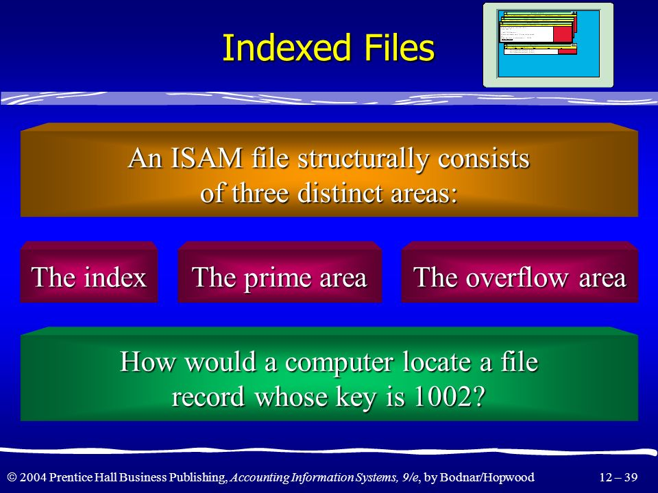 Indexed Files An ISAM file structurally consists