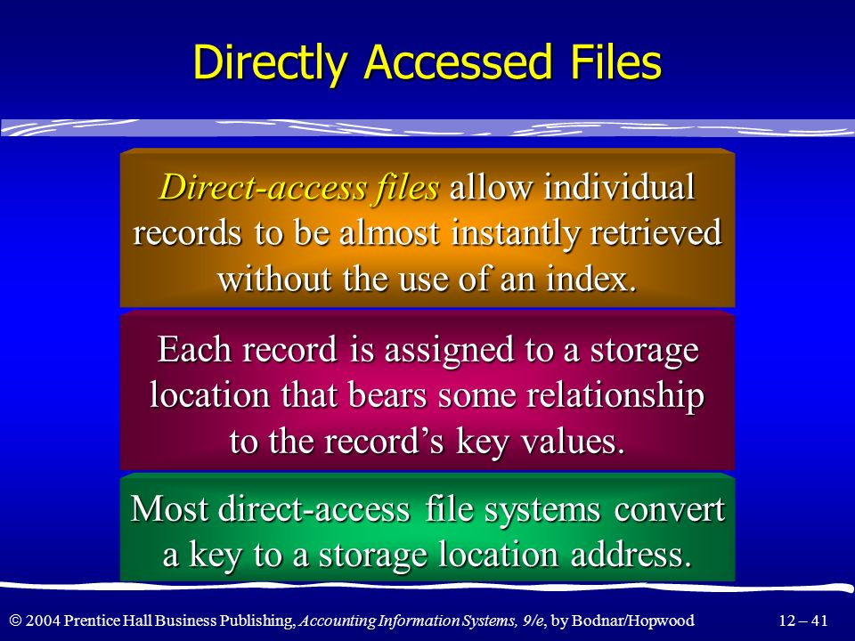 Directly Accessed Files