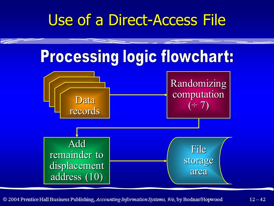 Use of a Direct-Access File