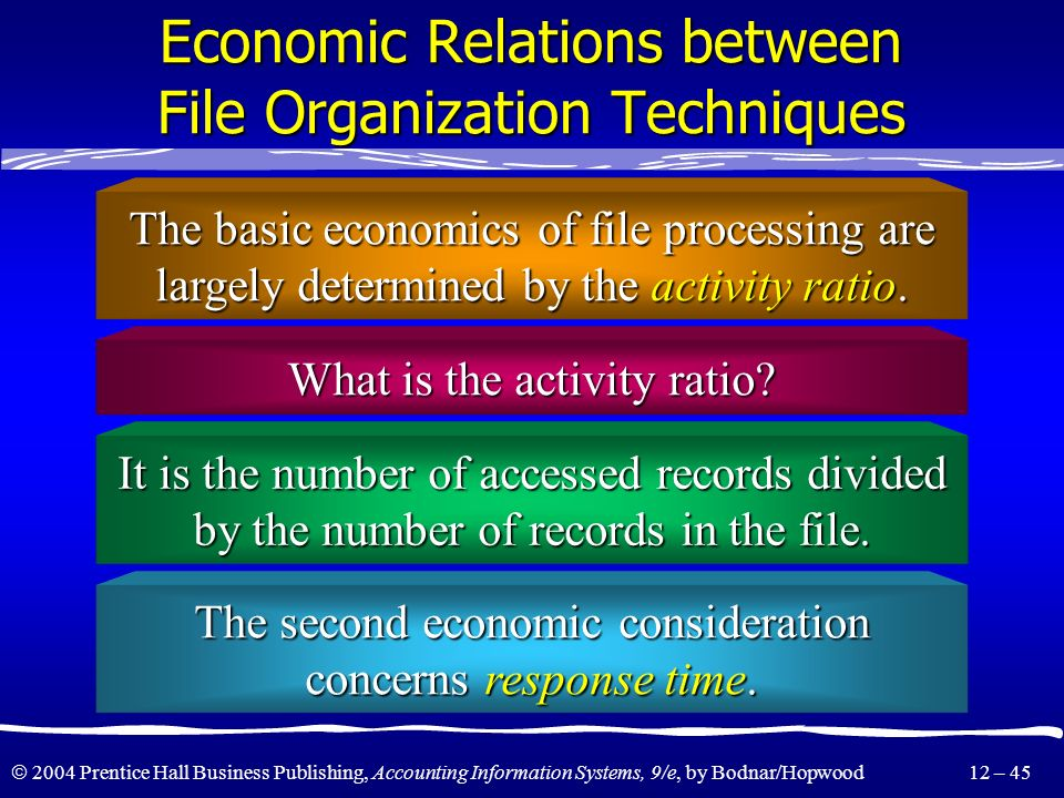 Economic Relations between File Organization Techniques