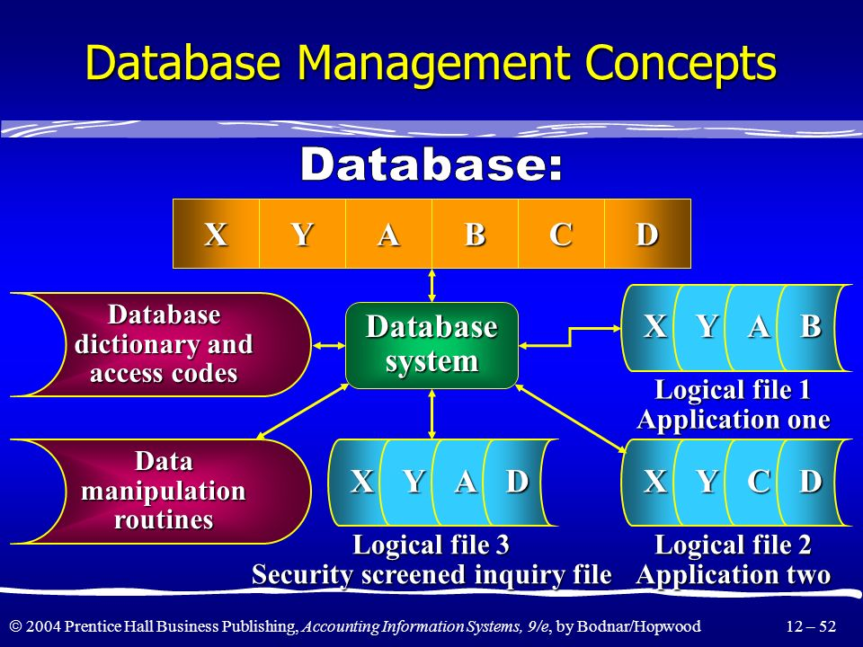 Database Management Concepts
