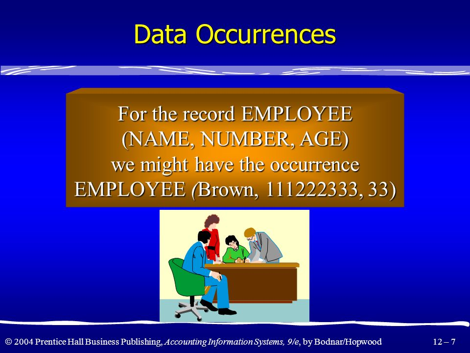 Data Occurrences For the record EMPLOYEE (NAME, NUMBER, AGE)