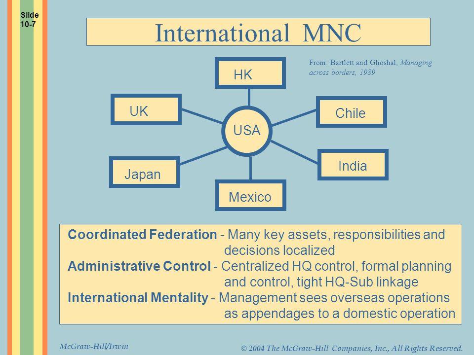 International MNC HK UK Chile USA India Japan Mexico