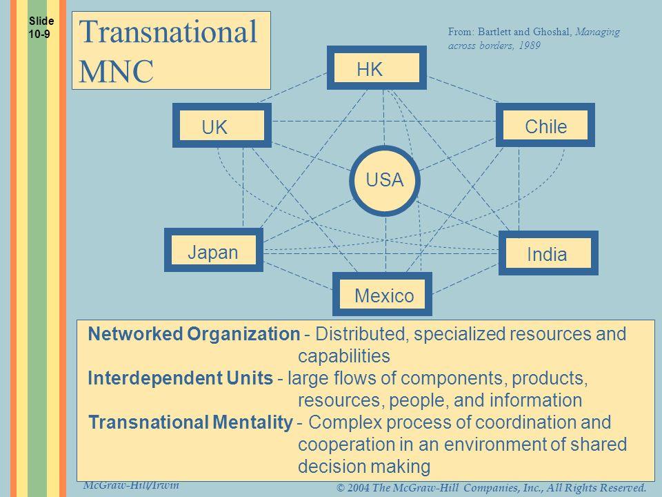 Transnational MNC HK UK Chile USA Japan India Mexico