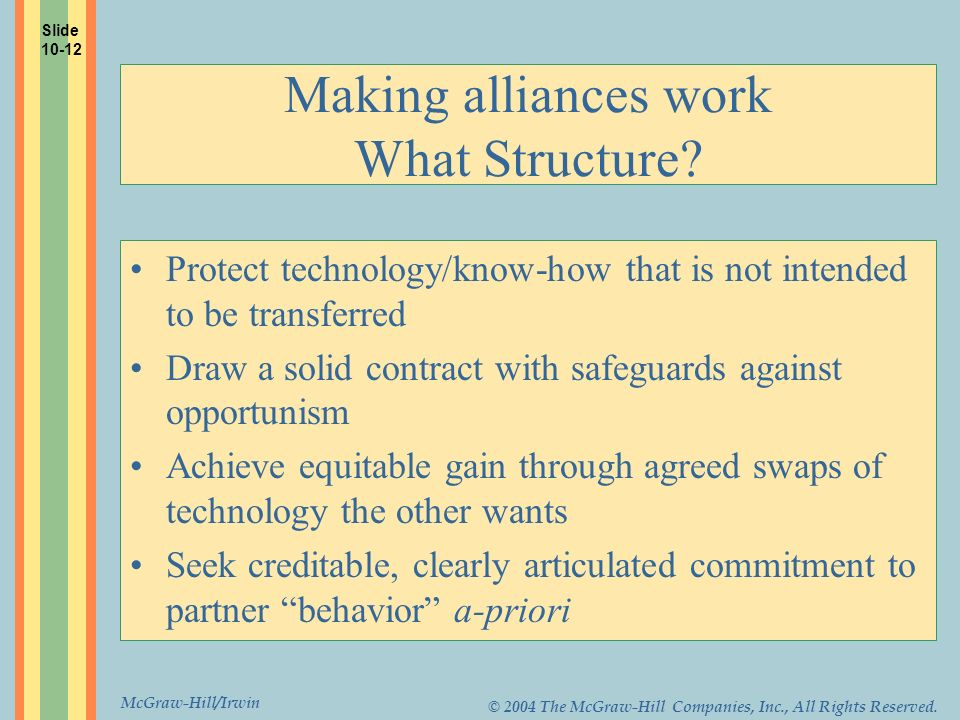 Making alliances work What Structure