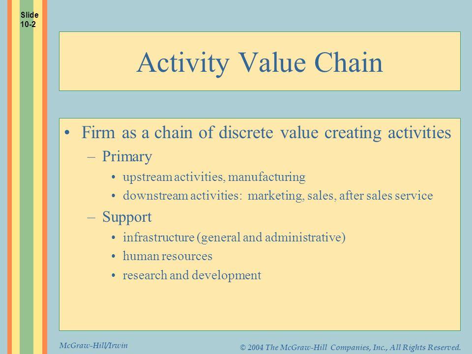 Slide 10-2 Activity Value Chain. Firm as a chain of discrete value creating activities. Primary. upstream activities, manufacturing.