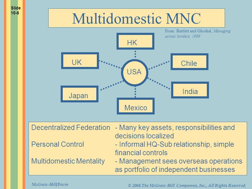 Multidomestic MNC HK UK Chile USA India Japan Mexico