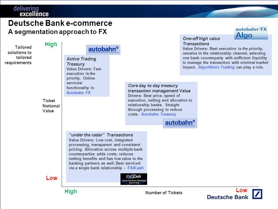 Fx banking