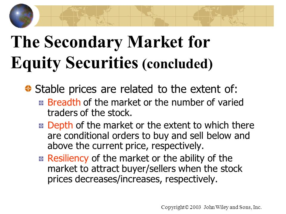 The Secondary Market for Equity Securities (concluded)