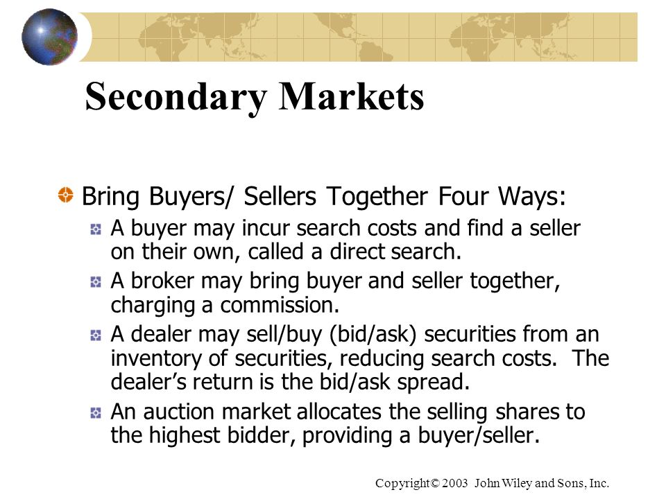 Secondary Markets Bring Buyers/ Sellers Together Four Ways: