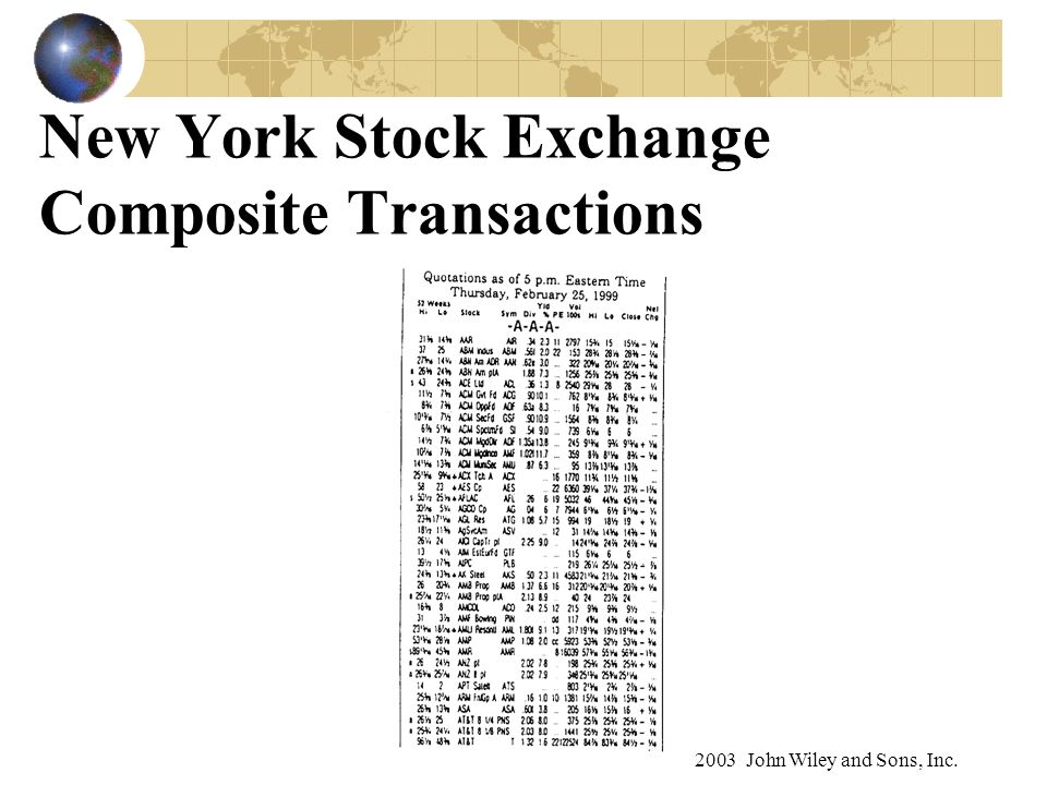 New York Stock Exchange Composite Transactions