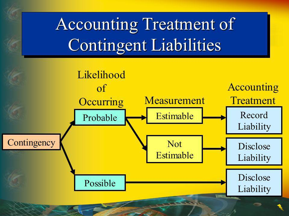 Accounting Treatment of Contingent Liabilities