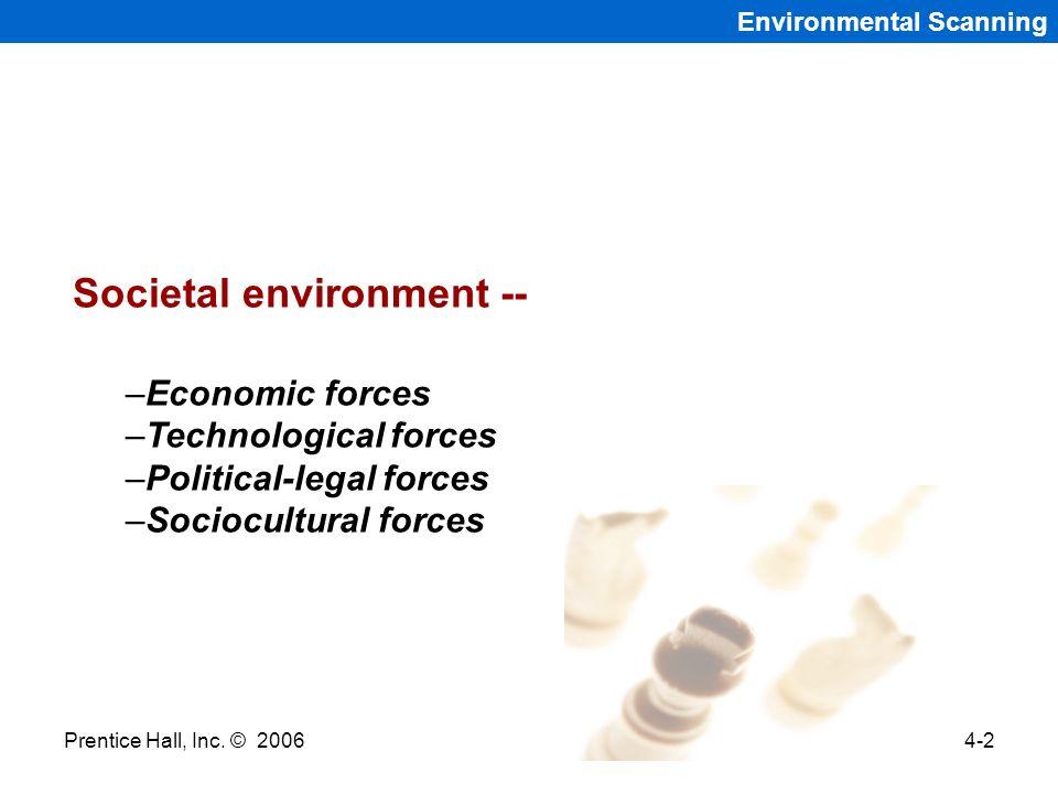 Societal environment --