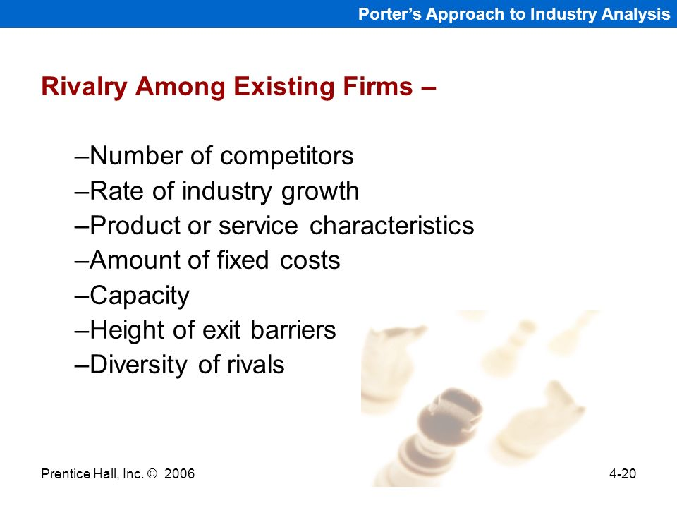 Rivalry Among Existing Firms – Number of competitors