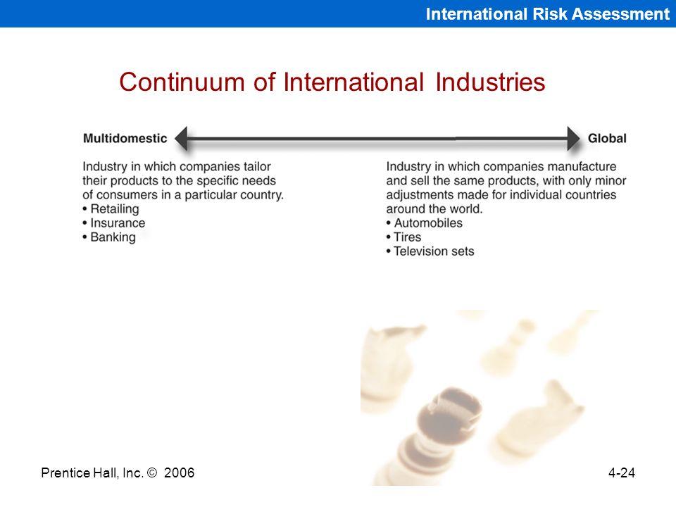 Continuum of International Industries