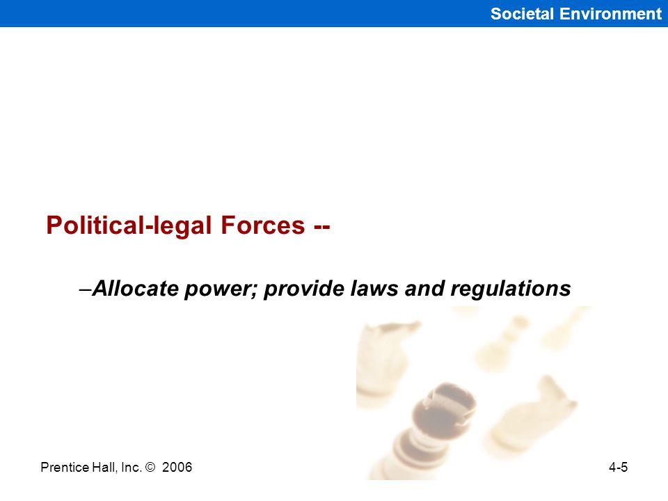 Political-legal Forces --