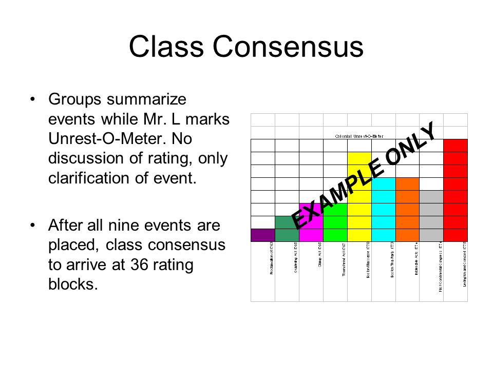 Class Consensus EXAMPLE ONLY