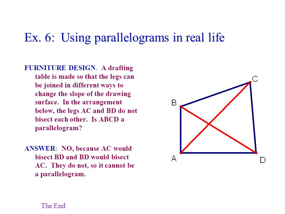 Parallelograms in real life