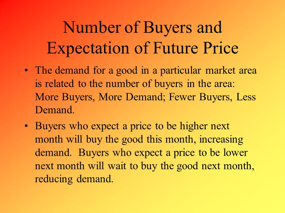 Number of Buyers and Expectation of Future Price