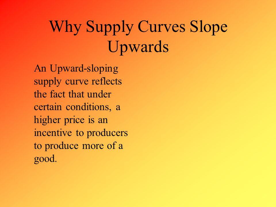 Why Supply Curves Slope Upwards
