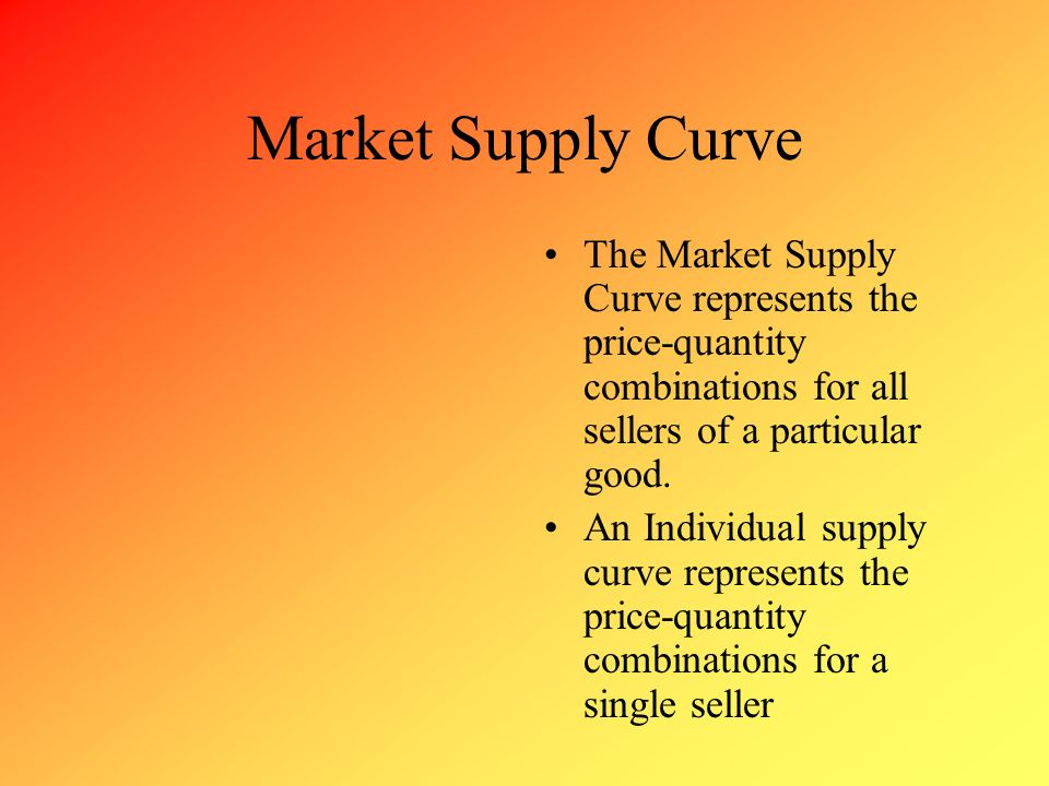 Market Supply Curve The Market Supply Curve represents the price-quantity combinations for all sellers of a particular good.