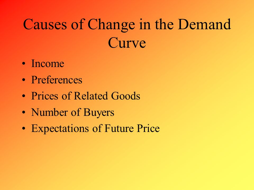 Causes of Change in the Demand Curve