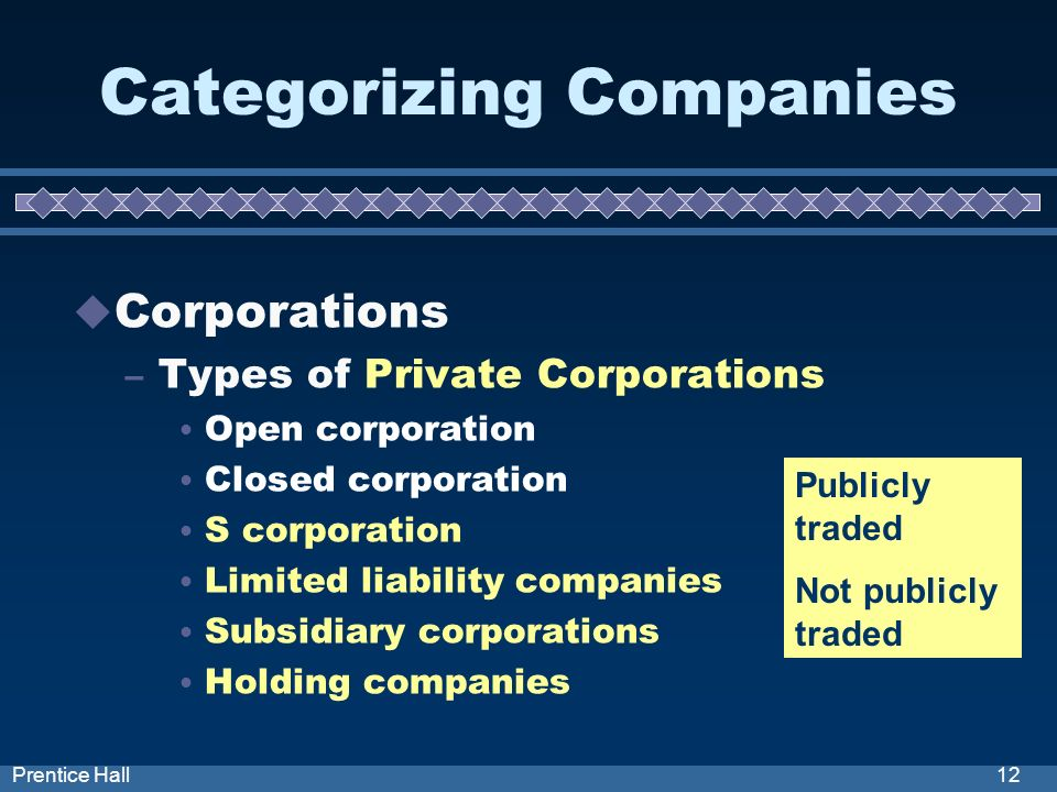 Categorizing Companies