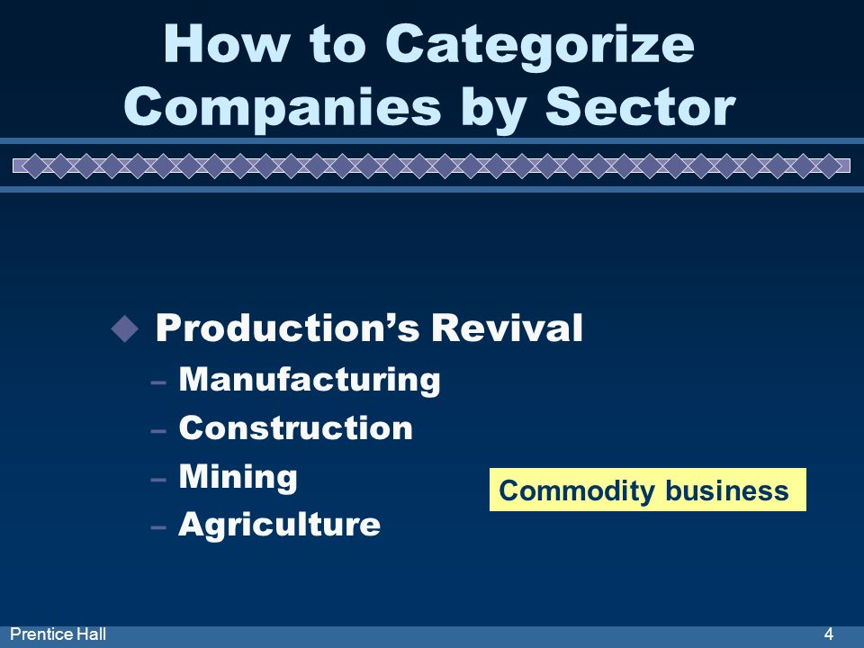 How to Categorize Companies by Sector