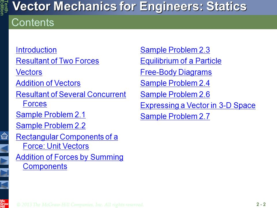 Statics of particles ppt video online download contents introduction resultant of two forces vectors fandeluxe Image collections