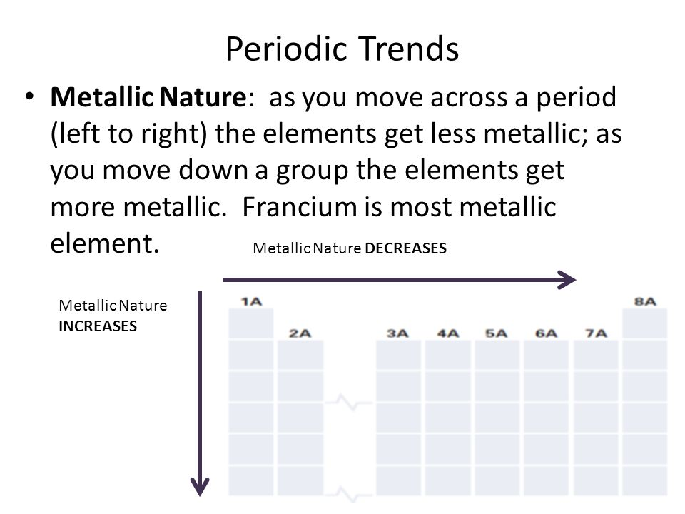 Worksheets Chapter 6 Periodic Trends Practice chapter 6 periodic trends ppt download 8 trends