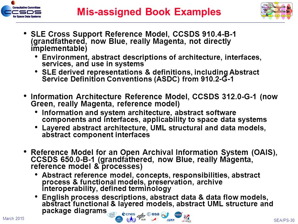 data structure reference book pdf