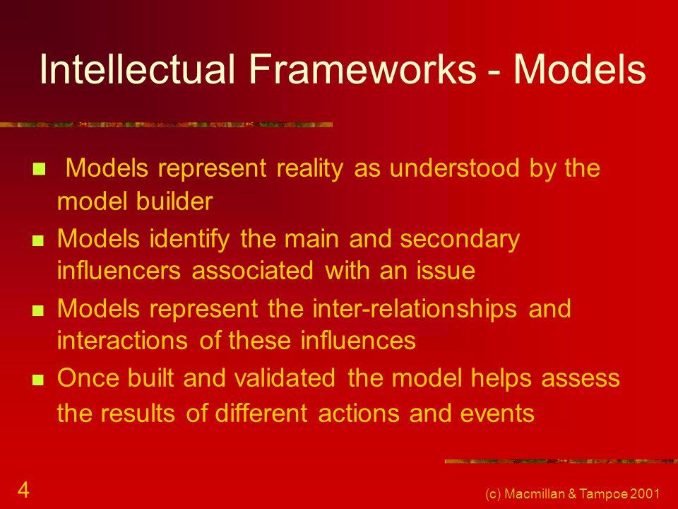 Intellectual Frameworks - Models