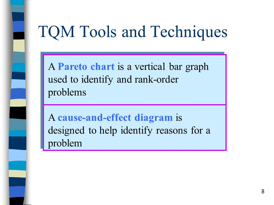 TQM Tools and Techniques