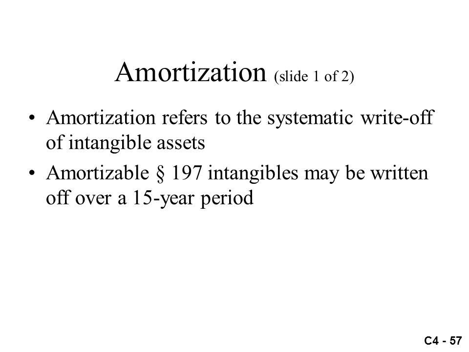 Amortization (slide 1 of 2)