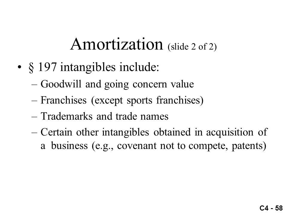 Amortization (slide 2 of 2)