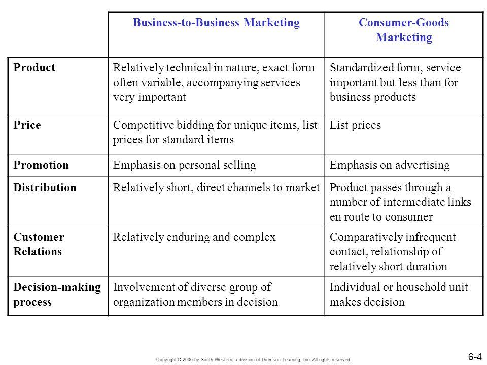 Business-to-Business Marketing Consumer-Goods Marketing