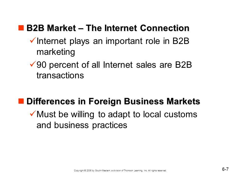 B2B Market – The Internet Connection