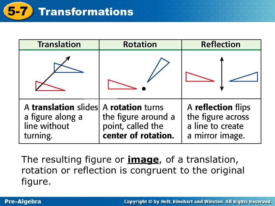 rotation translation reflection Transmographer: explore the world of translations, reflections, and rotations in the cartesian coordinate system by transforming squares.