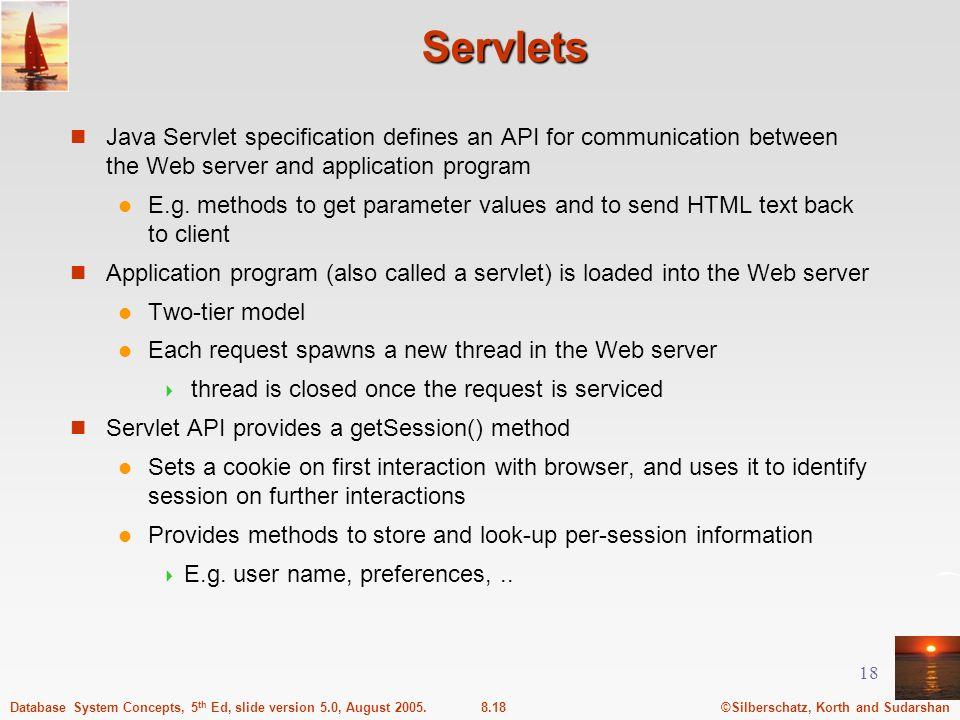 Servlets Java Servlet specification defines an API for communication between the Web server and application program.