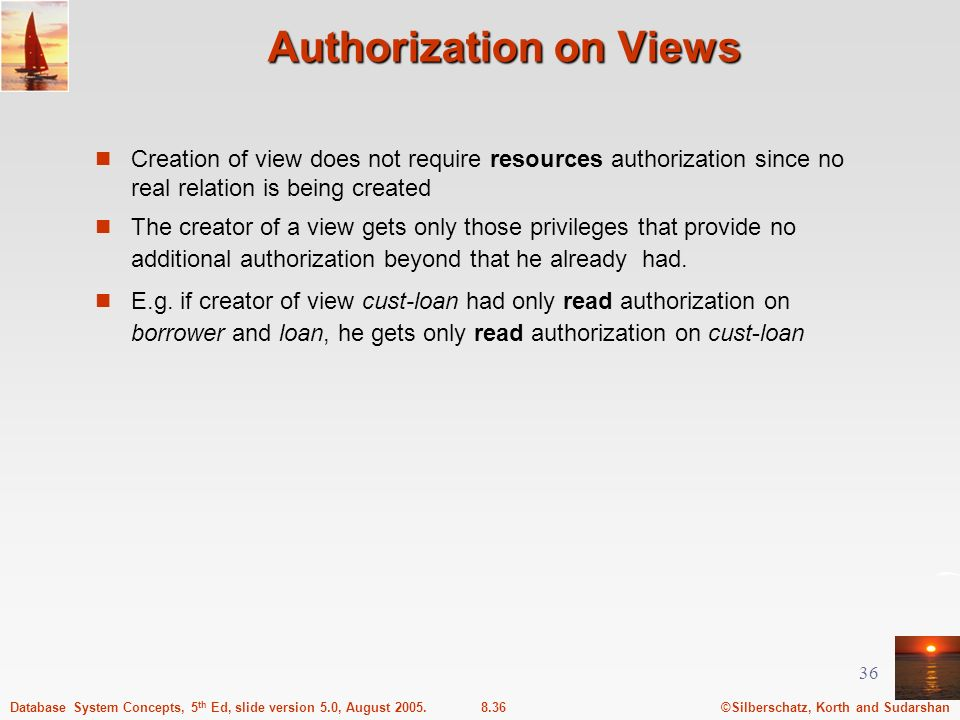 Authorization on Views