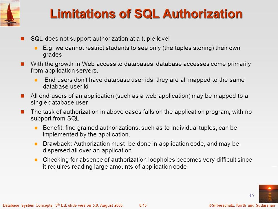 Limitations of SQL Authorization