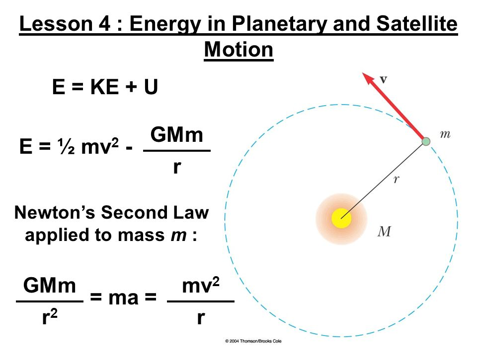 Lesson 4 : Energy in Planetary and Satellite Motion
