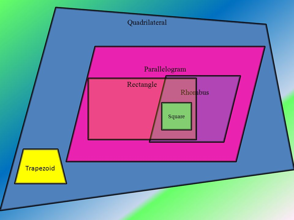 quadrilateral square - photo #37