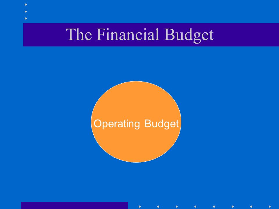 The Financial Budget Operating Budget