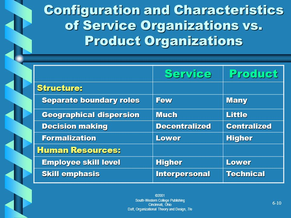 Configuration and Characteristics of Service Organizations vs