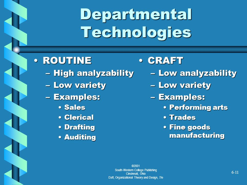 Departmental Technologies